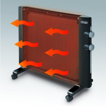 How do energy efficient electric wall heaters work?