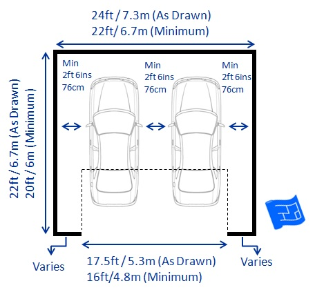 dimensions and sizes before choosing the best 2 car garage heater